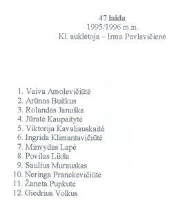 47 laida 1995 - 1996 mokiniu sarasas